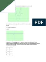 Funciones Especiales y Transformaciones de Gráficas