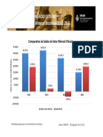 IBRAM-Comércio Externo-Saldo Balança Mineral Brasileira 2012-2015