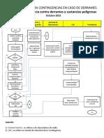 Flujograma de Activación Del Plan de Contingencia Para (2)
