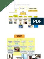 Tema 7 La Energía y La Materia