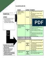 cuadro talla baja.pdf