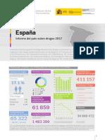 2017 Informe Espana CDR Spa