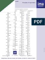 Conversion Chart Ima024
