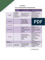 Aportaciones al comportamiento organizacional.docx