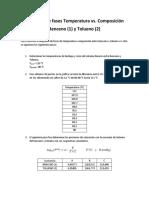 Diagrama de Fases Temperatura vs Composición Benceno Tolueno