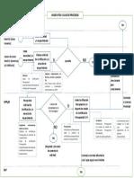 FLUJO DE PROCESO SOLICITUD.pdf