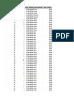 Exportar Una Base de Datos de Access a Excel
