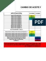 Ejemplo Cronograma Cambios de Aceite