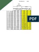 Tabel calcul prejudicii conform Ord.1540/2011