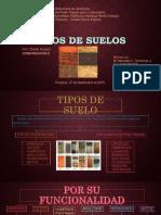 Construccinii Tiposdesuelo Doriannysmanzaba 150927173930 Lva1 App6892