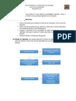 Archivo No. 4 Formulación y Evaluación