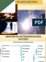 3.PPT Soldadura de Arco Eléctrico