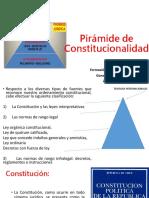 Piramide c