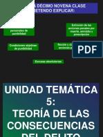 19_-_Graficos_-_2012_-_Punibilidad_I