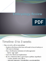 Embryology Review