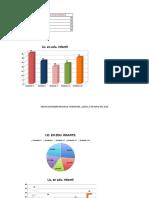 Parcial de Excel (2)