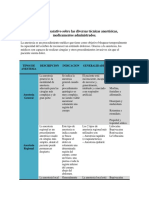 Cuadro Comparativo Sobre Las Diversas Técnicas Anestésicas