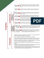 CUADRO SINOPTICO CLASIFICACION Y PROBLEMAS.docx