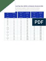 Equivalencia Nominal Pipe Size NPS VS DN.pdf