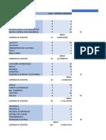 Calculo de Indice Electromecanica 2011