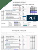 Cronograma Gantt c.s. Centro America Mod