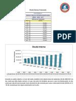 Deuda Interna y Externa de Guatemala