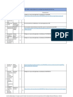 Analisis Proyectual Bibliografias Final