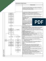 Diagrama de Flujo Operativo Para Incendios Forestales