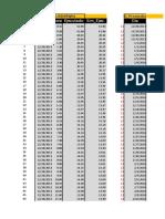 Costo Marginal IEOD