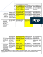glaucophyte peer review rubric