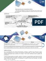 web conference_Actividad de Aprendizaje práctico (1).pdf