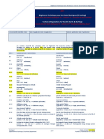 Fia Aec - Technical Regulations for Electric Karts E-karting - 2017