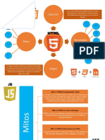 Mapa Conceptual HTML