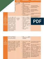 Cuadro Comparativo MRP