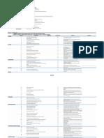 Catlogo de Riesgos de Sistemas de Informacin