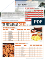 ORN 2014 Chains Report