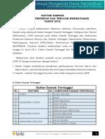 Daftar-Daerah-3T-2015.pdf