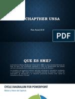 SME CHAPTHER UNSA.pptx
