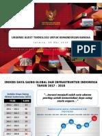 Urgensi Audit Teknologi untuk Kemandirian Bangsa - Menteri PUPR