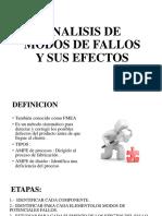 Analisis de Modos de Fallos y Sus Efectos