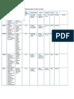 Cuadro-comparativo-investigación-papers-en-base-a-la-idea.docx