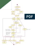 Diagrama de Simulacion