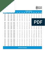 WFH_boys_2_5_percentiles.pdf
