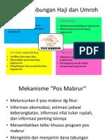 Kerangka Berpikir PT Pos Indonesia