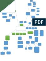 mapa conceptual de pregunta 1.docx