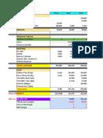 Financials of Startup