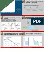 Aula 3 - Aplicacoes Do Modelo de Oferta e Demanda - Graficos