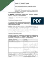 UNIDAD II El Contrato de Trabajo