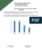 INFORME DE LABOR EDUCATIVA DEL 5TO  PARCIAL.docx