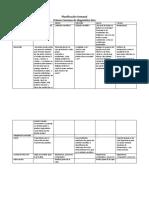 Planificacion semanal diagnostico